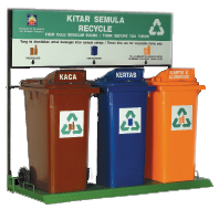 Recycle Bin Stand